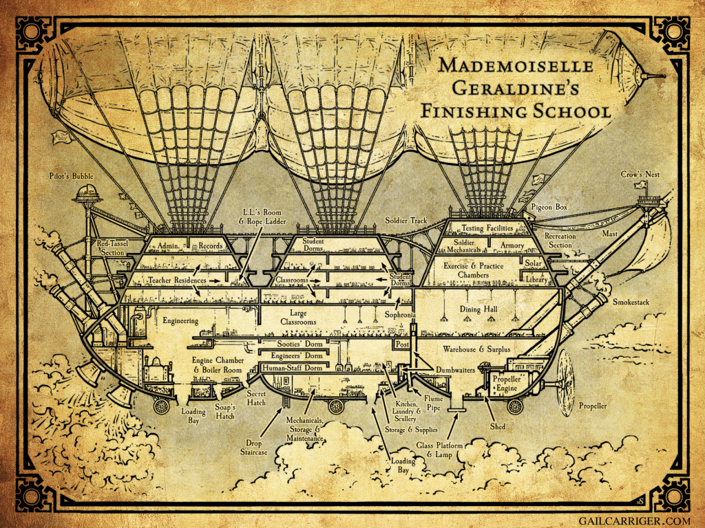 Finishing School Schematic Map